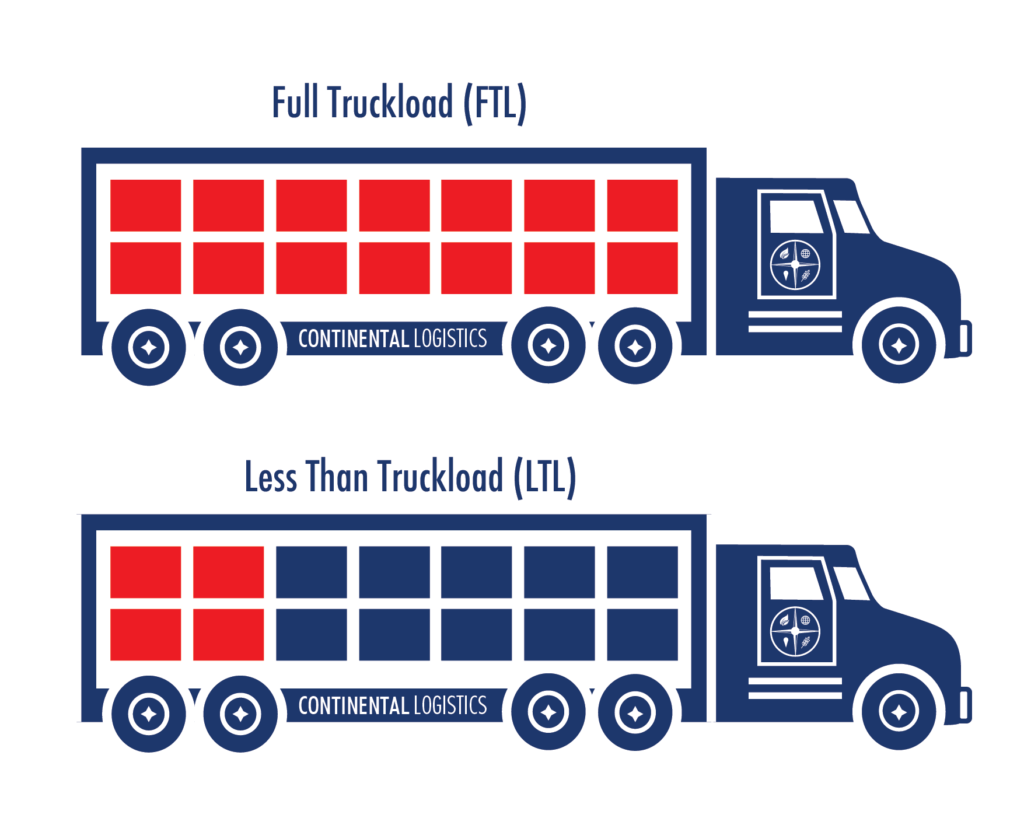 FTL and LTL transportation: What is the difference between transportation services of 3PL providers? - 2