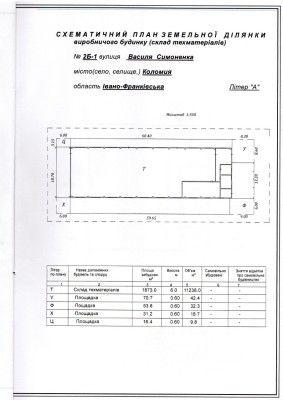 Satılık - Kuru depo, 1087 m2, Kolomyia
