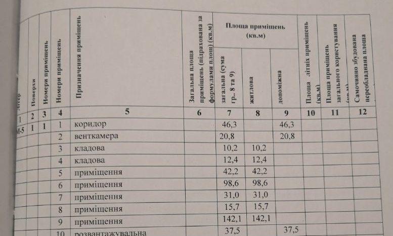 Rent - Dry warehouse, 456 sq.m., Zhytomyr - 7