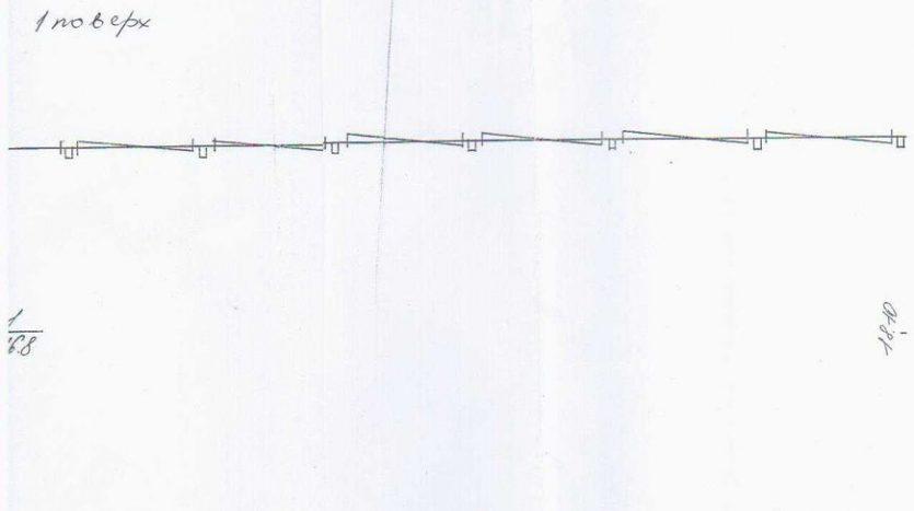 Аренда - Сухой склад, 1557 кв.м., г. Львов - 7